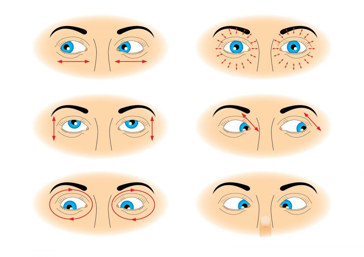 Image result for eyes relaxing