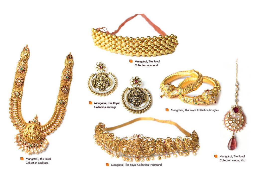 Nitya Naresh Jewelly